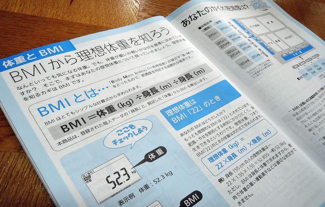 BMIの計算式