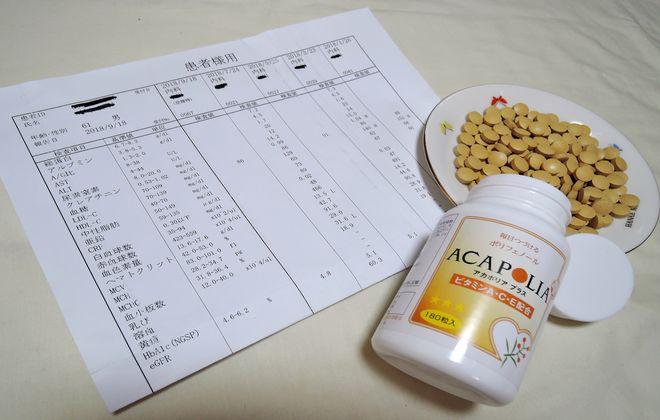 糖尿病検診結果票とアカシアポリフェノール