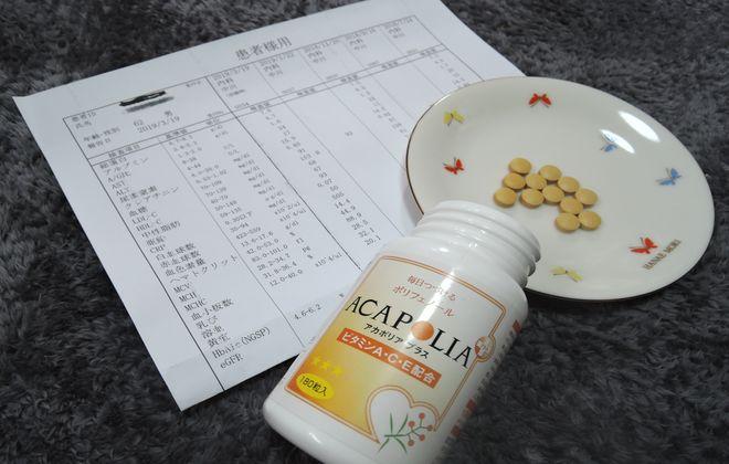 糖尿病検査結果票とアカポリアプラス