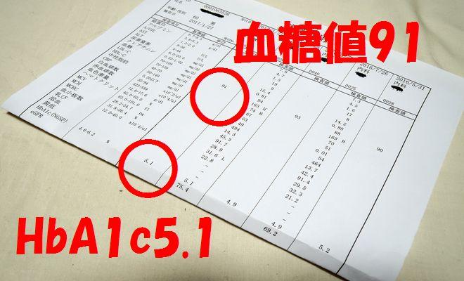 2型糖尿病検診の検査表