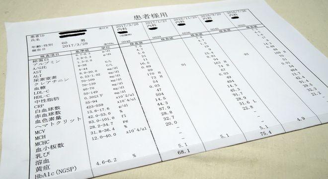 糖尿病検診結果票